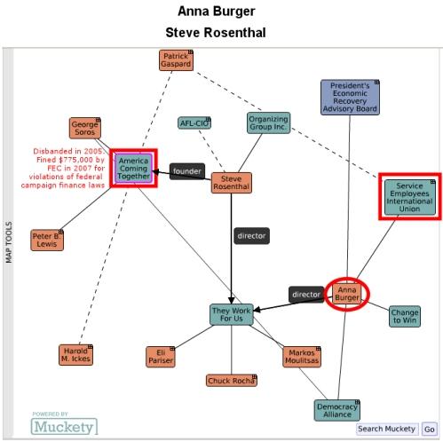 burger-rosenthal