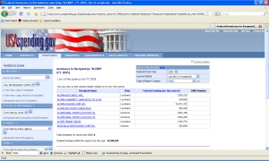 Fed-Assistance-2005