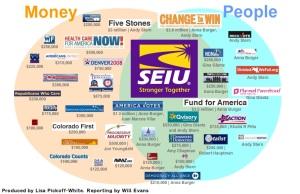 Click to view SEIU Money & Influence